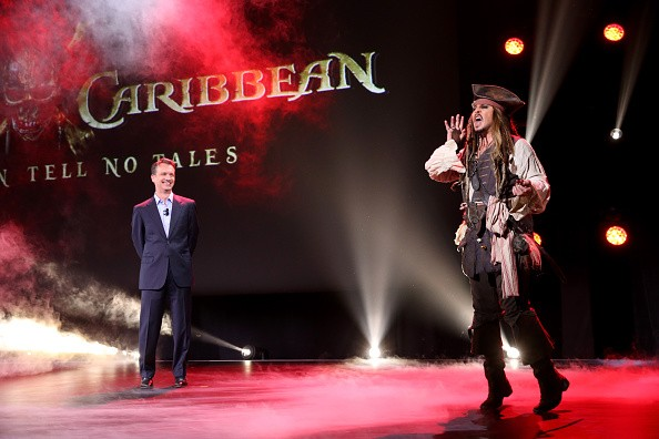 Most expensive movie: Pirates of the Caribbean: At World\'s End
