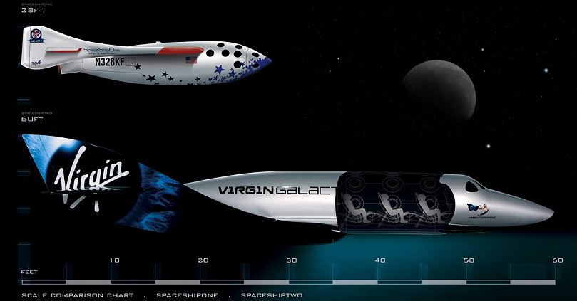 Virgin Galactic Shuttle