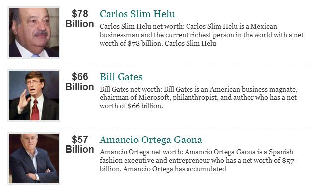 Richest People Alive