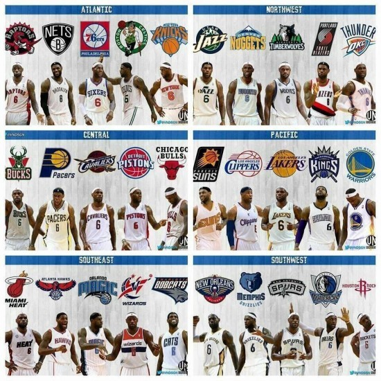LeBron in Every NBA Jersey